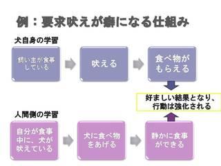 つつじが丘吠え 2017Aug 例.jpg